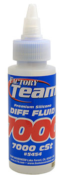 Silicone Gear Differential Fluid 7000cSt